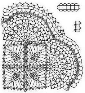 Esquema crochet